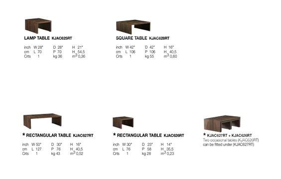 Accademia Occ Tables Technical data