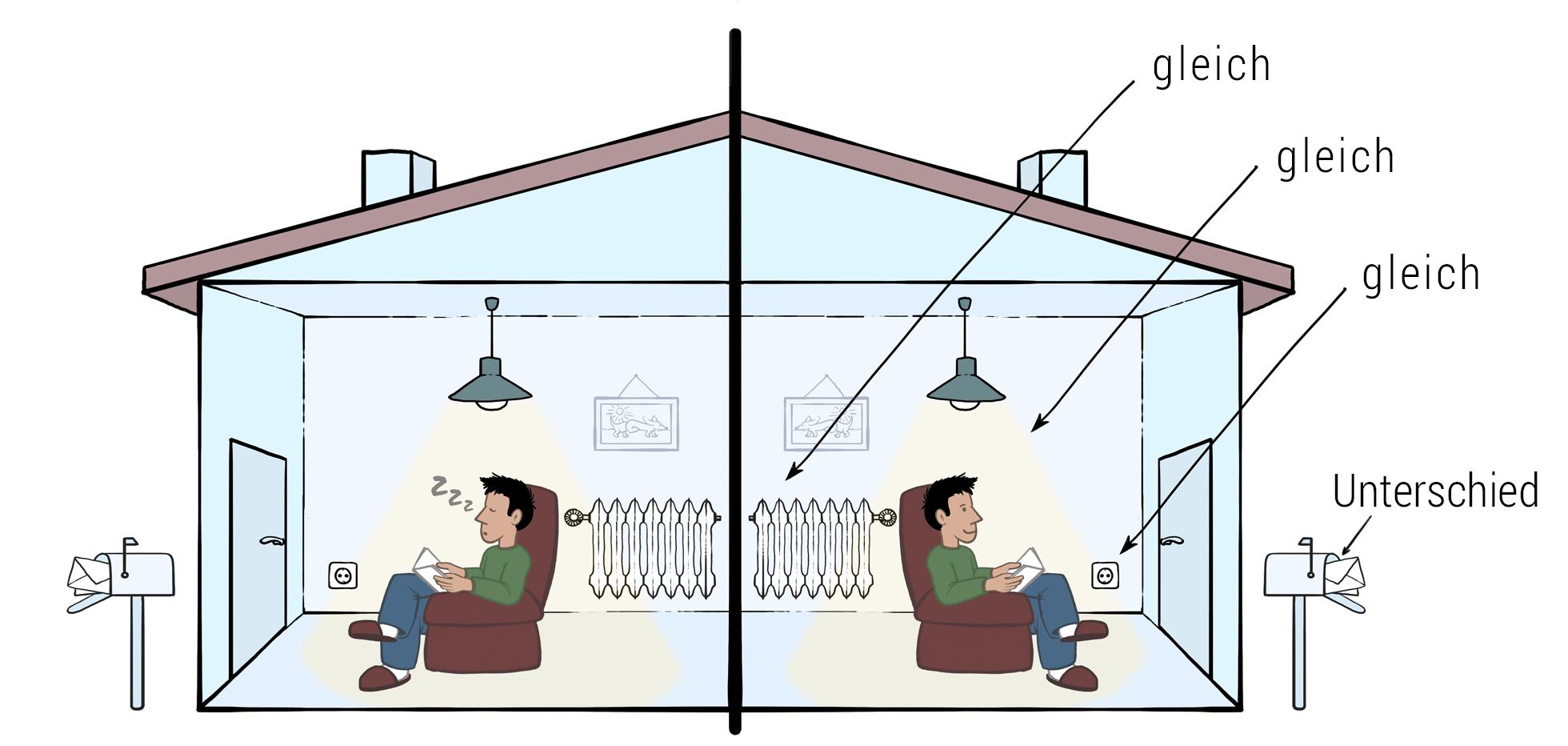 Änderungen durch Stromanbieterwechsel
