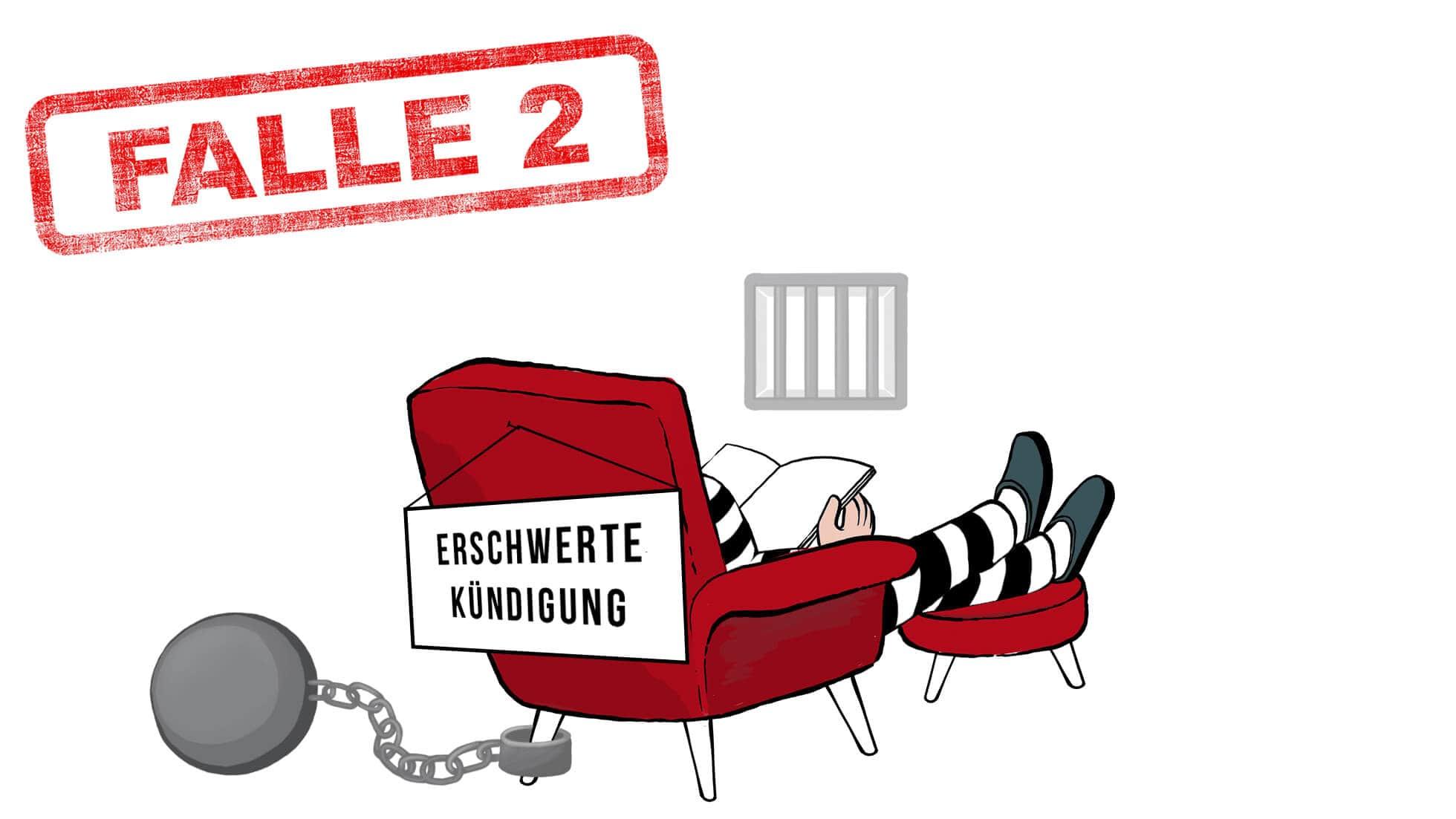 Stromvergleich Falle 2: Der Verbraucher sitzt im roten Sessel mit dem Rücken zum Betrachter und trägt einen gestreiften Häftlingsanzug. Am hinteren linken Bein des roten Sessels ist eine schwere Kugel an einer Kette befestigt. Das Fenster im Hintergrund hat eiserne Stäbe davor. Auf dem Rücken des roten Sessels hängt ein Schild (Erschwerte Kündigung).