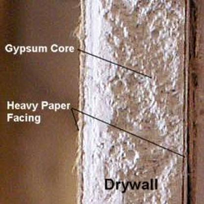what is drywall made of