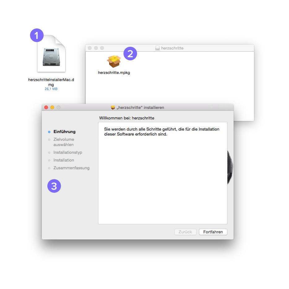 Installation OSX