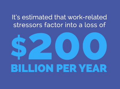 Stress factor into loss of $200 per year