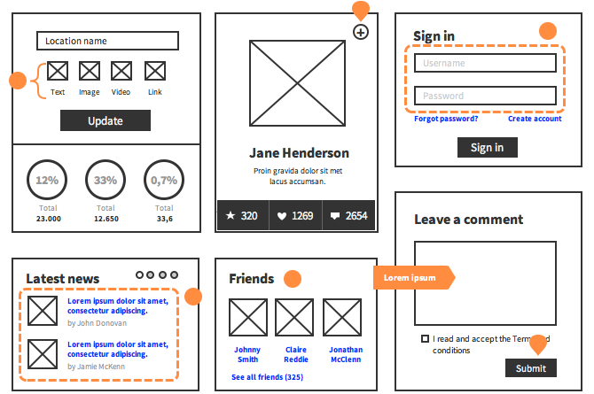 Annotated wireframe/prototype