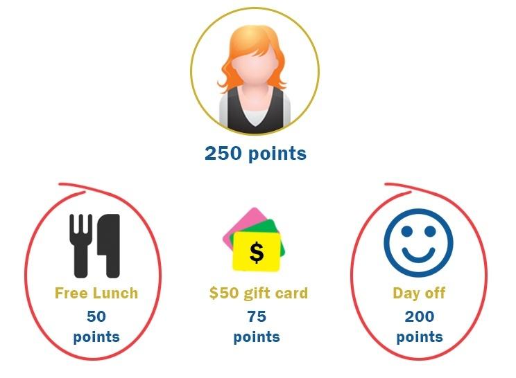 Redeem Points for Rewards - SmarterU LMS - Learning Management System