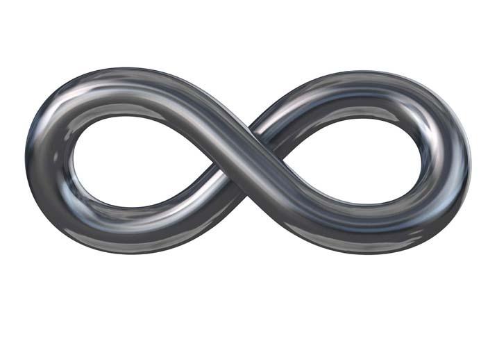 Infinite Possibilities - SmarterU LMS - Corporate Training