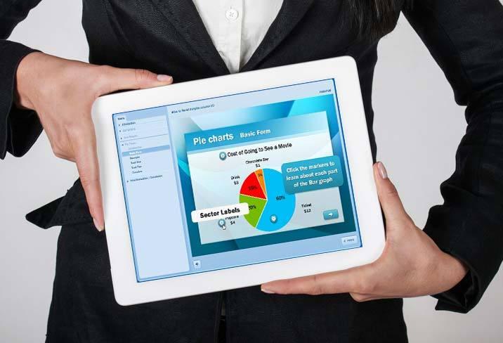 Beautiful eLearning Courses - SmarterU LMS - Corporate Training