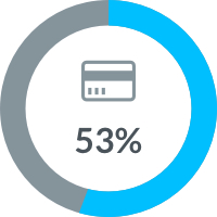 Conversion Payment Metric