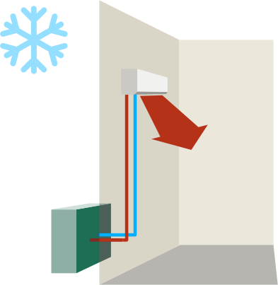 how ductless heat works in winter