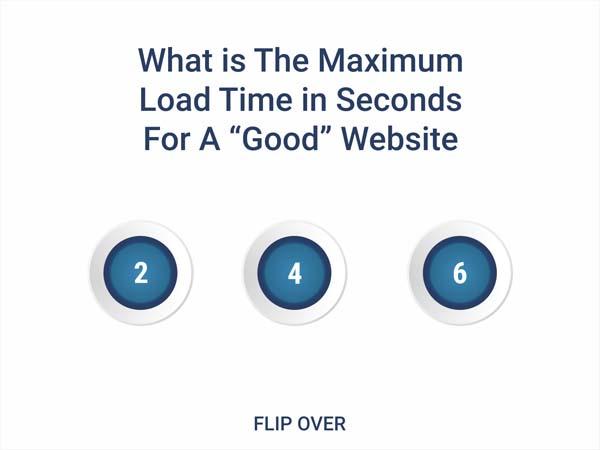 responsive website design nyc