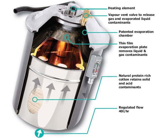 EDI Lub Oil Purifier from MarShip