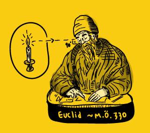 Euclid - Fotograf Tarihi