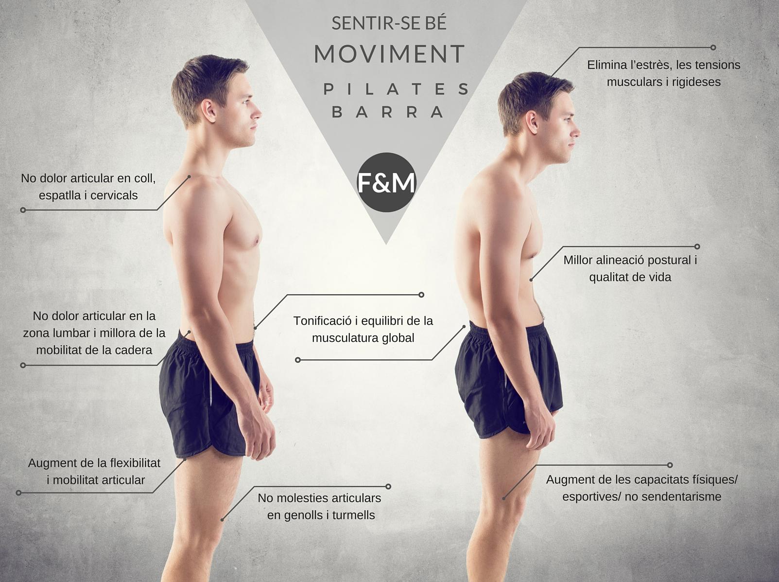 Esquena sana, musculada i flexible. Pilates Barcelona