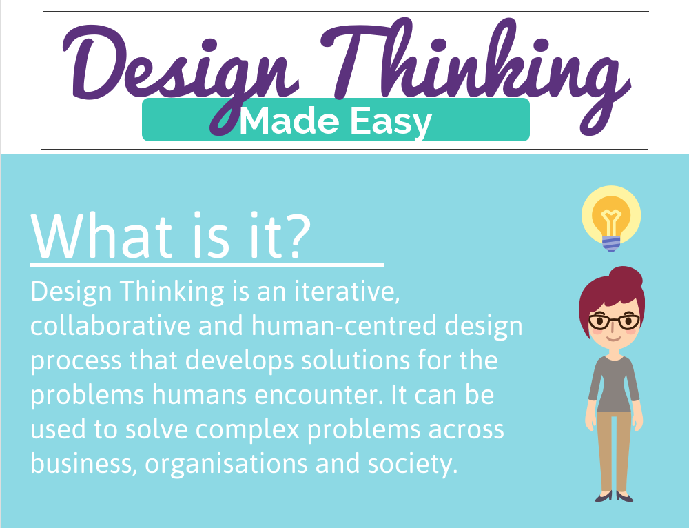 Design Thinking Made Easy