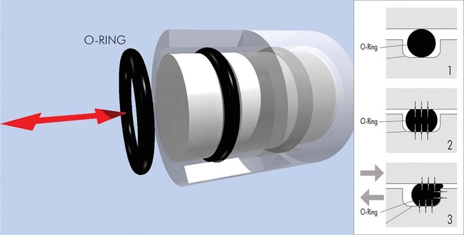 Quad-ring seals minnesota rubber and plastics.