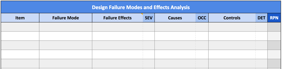 design failure modes and effects analysis