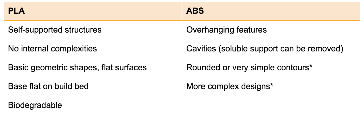 PLS and ABS guidelines