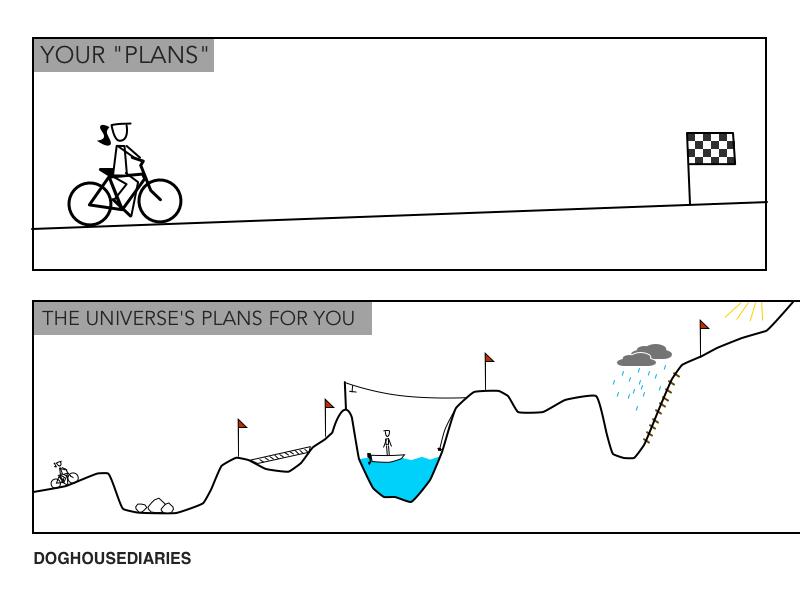 Planning fallacy cartoon