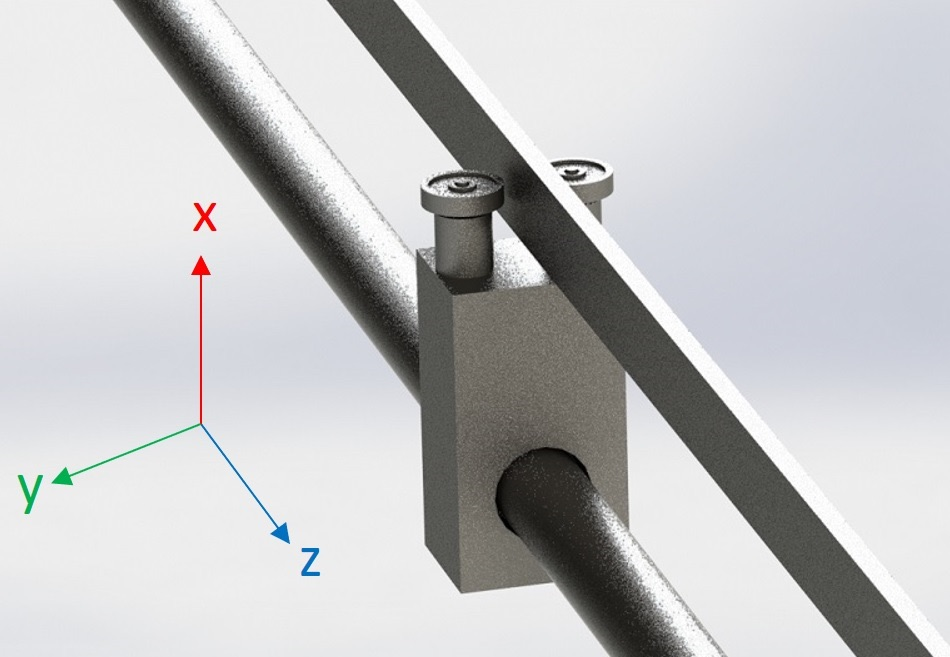 an example of a design with a second rail