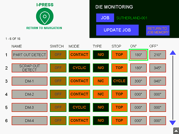 I-PRESS AB PLUS Die Monitors