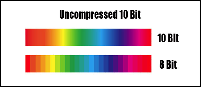what is color bit depth sharegrid blog