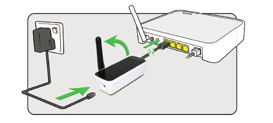 Thermostat internet Salus iT500: branchement internet