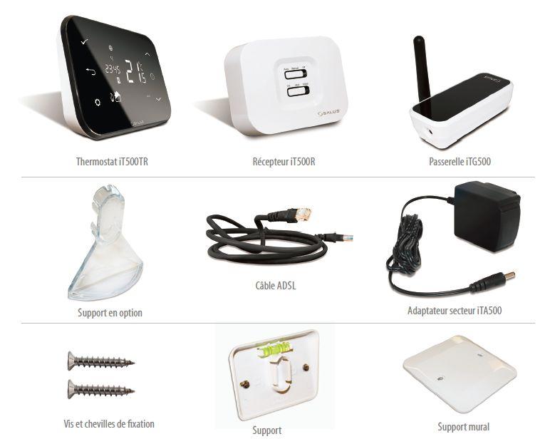 Composants du thermostat internet Salus iT500