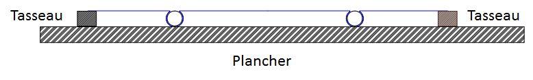 Plancher chauffant pour parquet bois massif 17mm