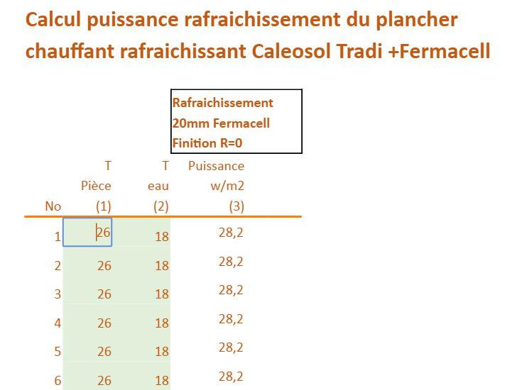 calcul puissance plancher rafrachissant tradi chape fermacell ... - Calcul Puissance Chauffage Salle De Bain