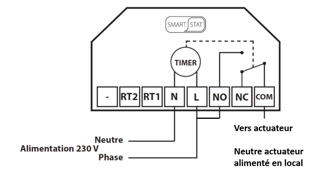 Heatmiser Smartstat - branchement 3 fils