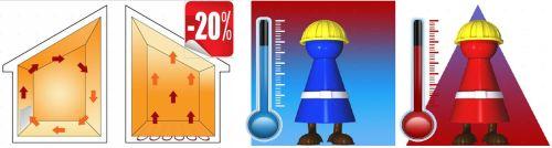Aménagement des combles : gagner en efficacité énergétique