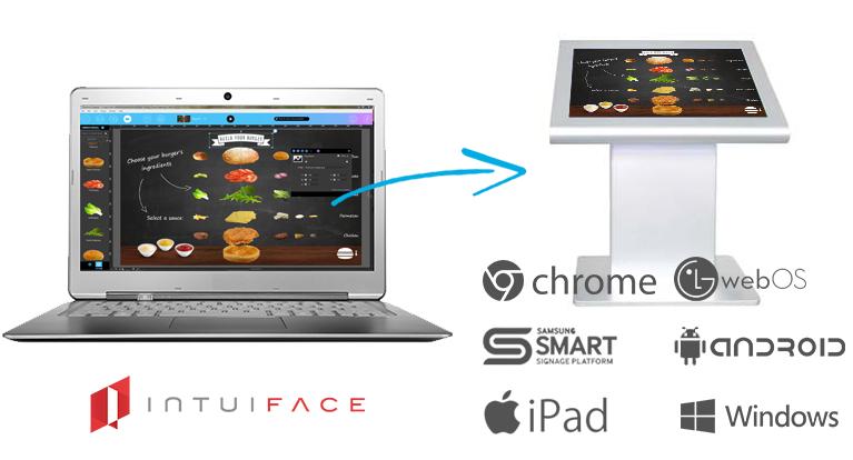 Touchscreen Kiosk Interactive Software