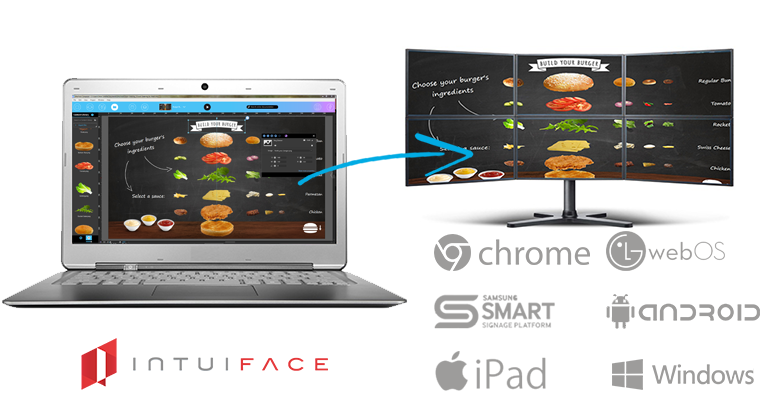 Multi-screen Presentation Software