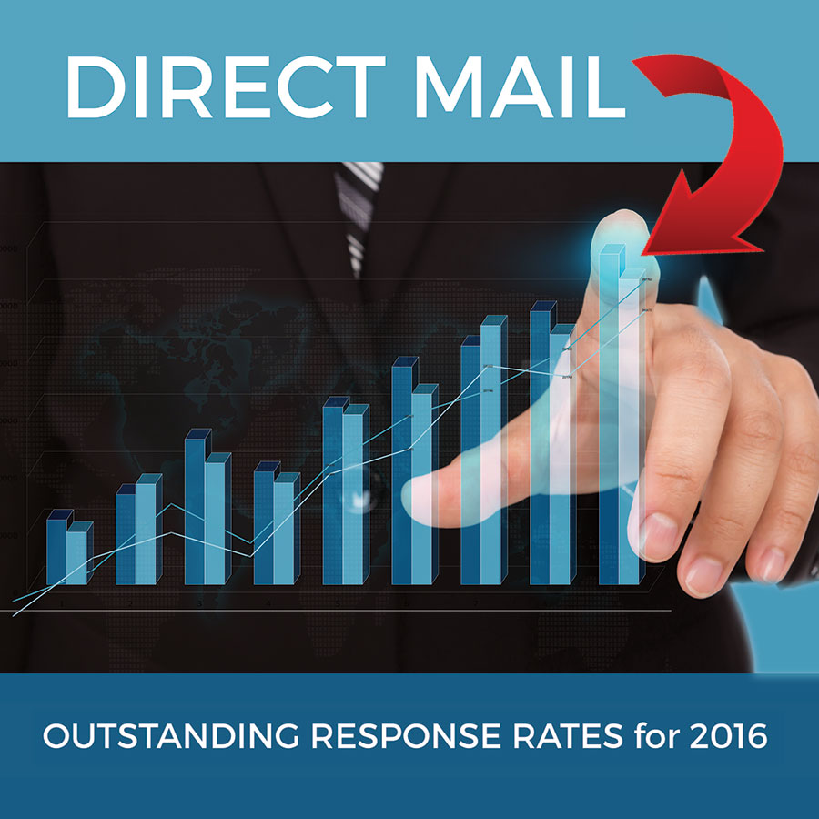 direct mail response rates 2016