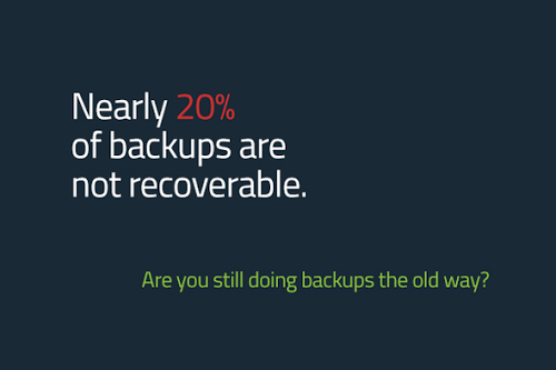 Still Babysitting Your Backups?