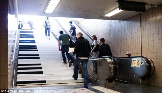 Small-scale behavioural nudges with escalators