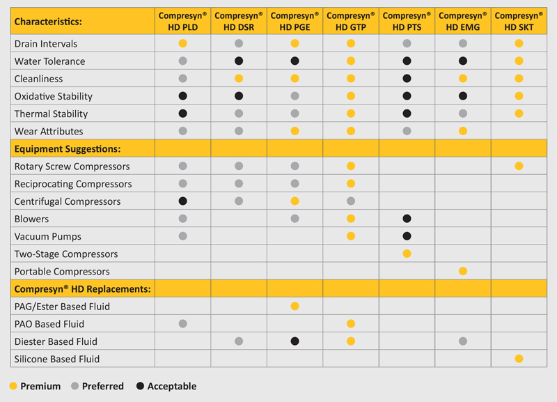 Compresyn HD Product Comparison Chart