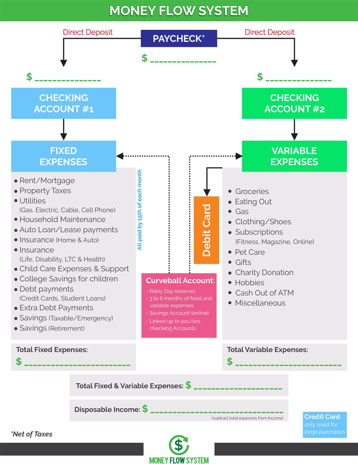 Money Flow Diagram/></div> </div> </div> </div>      <div class=