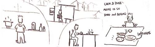 sketch for story of a single-inhabitant who cook and dine alone