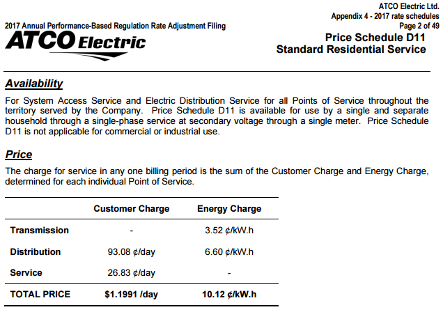 Solar Power Bill Breakdown for ATCO