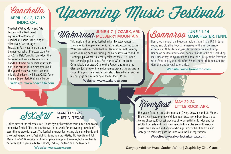Bison Newspaper Infographics Music Festivals