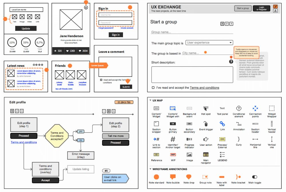 UX Map library - Components overview