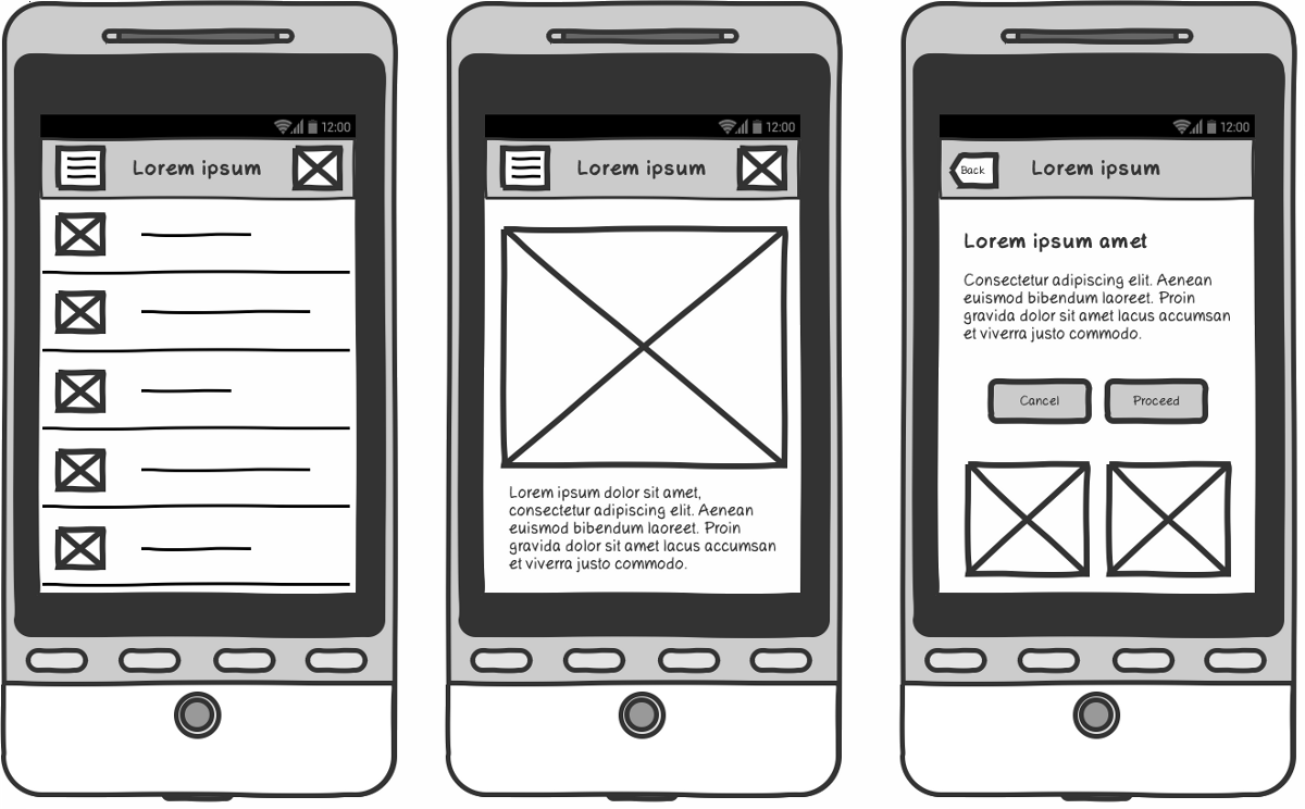 Advanced Mobile Prototyping In Axure Rp Pro Tips And Examples