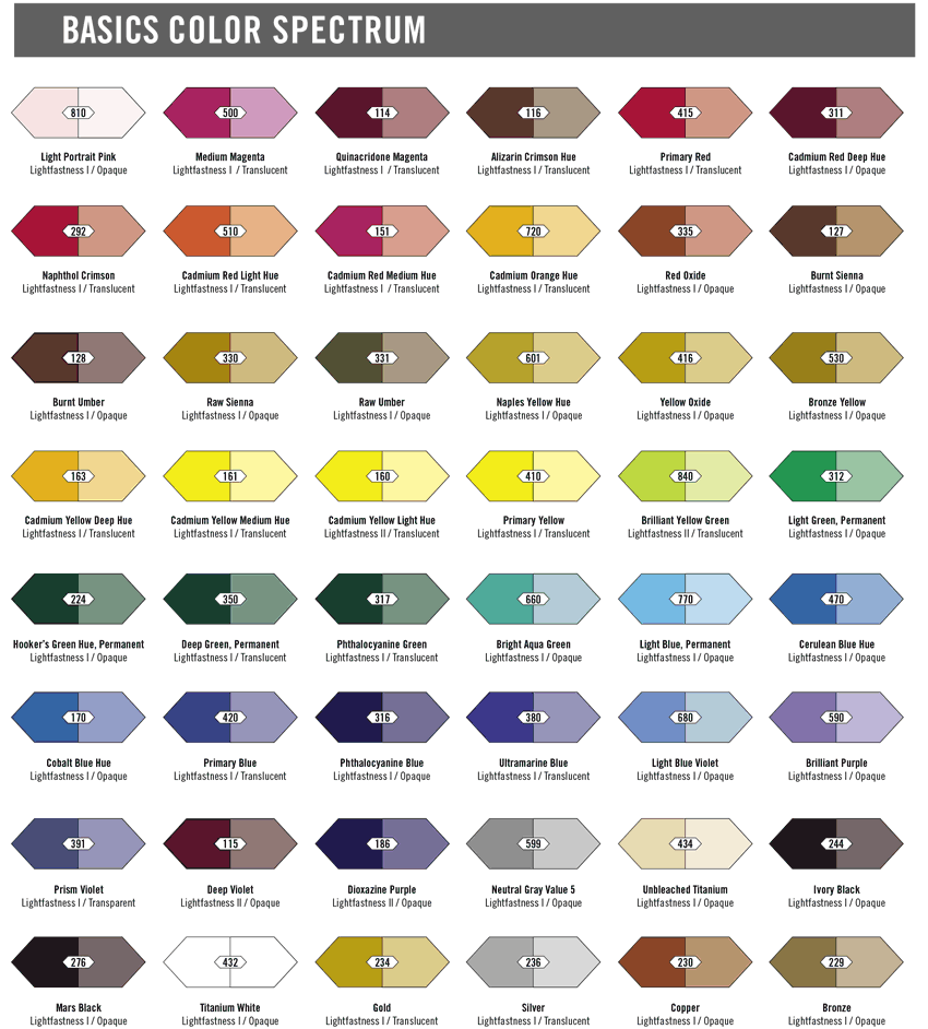 Liquitex basics color chart choice image free any chart examples liquitex color chart choice image free any chart examples colori acrilici acrilici basics liquitex nvjuhfo choice nvjuhfo Image collections