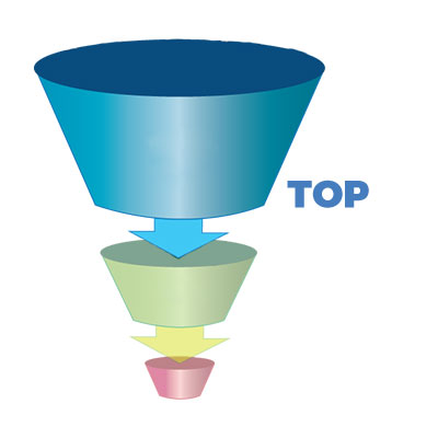 Top of the Marketing Funnel, ToFu