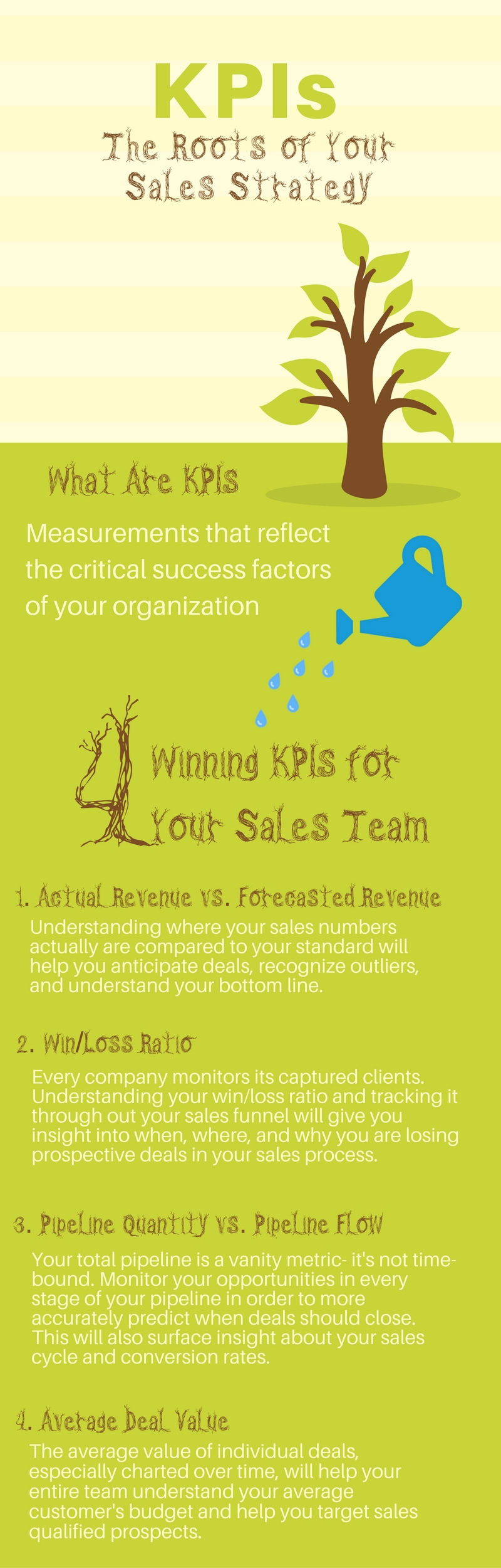 KPIs measuring your growth