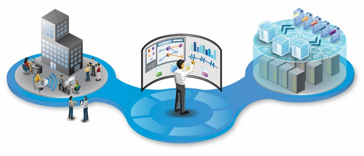 ESG - Plataformas Dinámicas