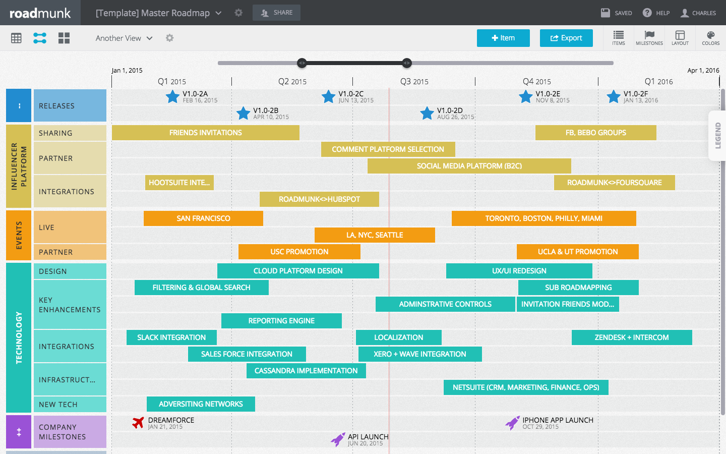 Roadmap software product management stack for Software development roadmap template