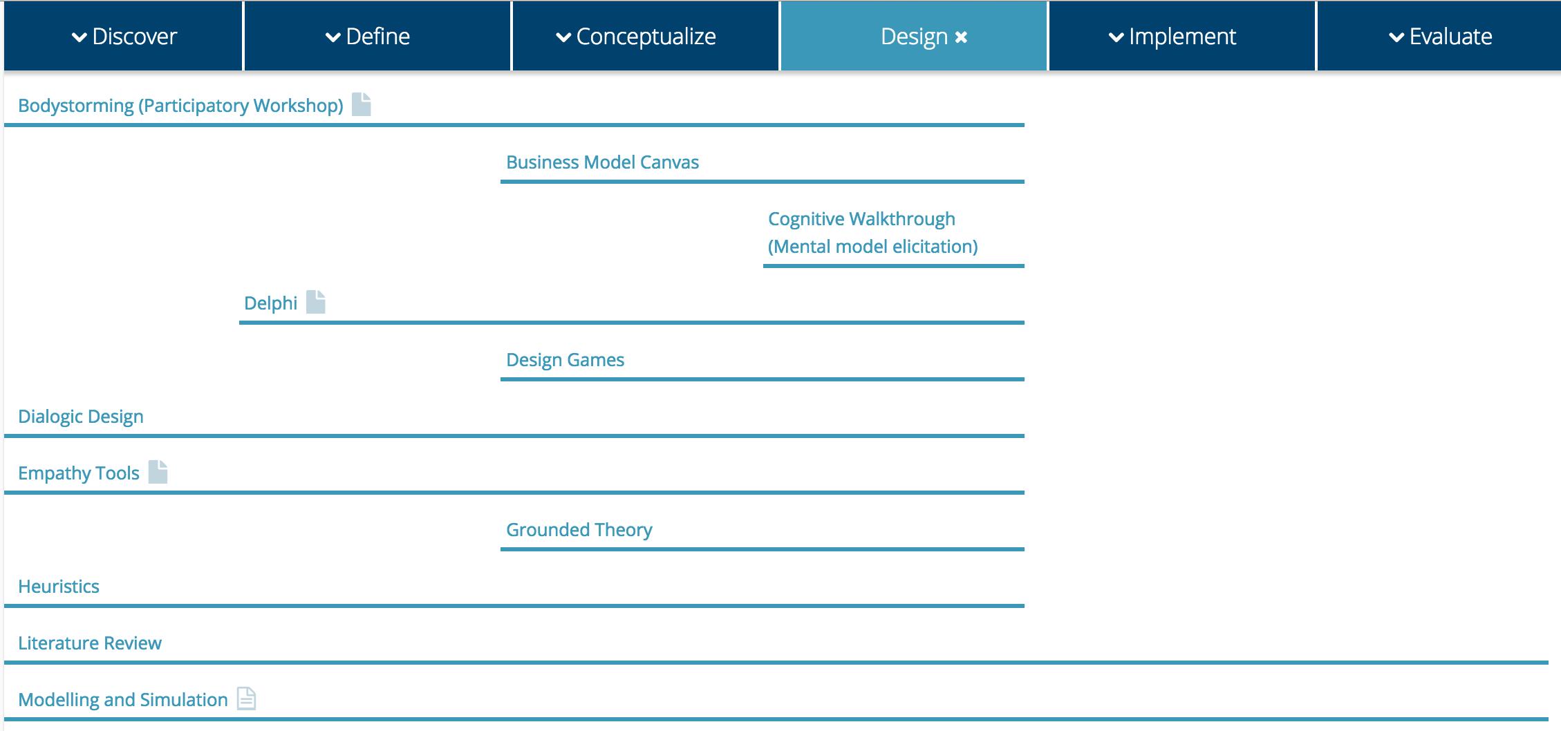 Design Research Rechniques