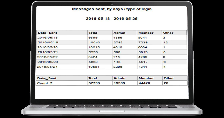 touchbase sm2 web responsive