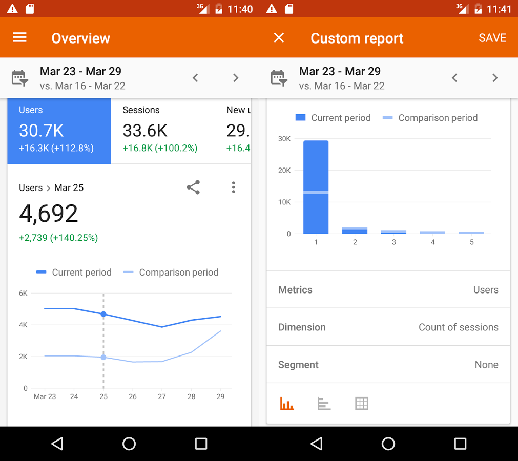 print screen google analytics app